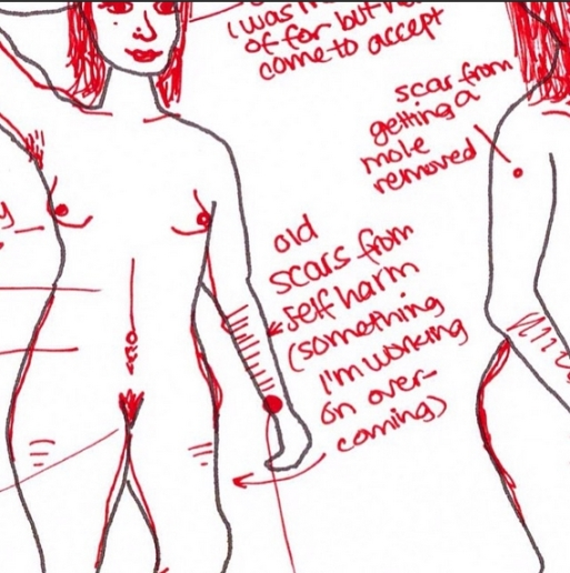 The Body Journey A global art movement about body image. Women around the world draw and write about their bodies. hellobodyjourney@gmail.com http://the-body-journey.tumblr.com